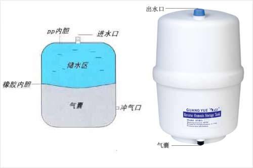 净水器压力桶水满后不出水是什么原因